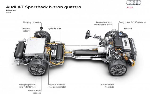 audi a7 sportback h-tron concept (15)