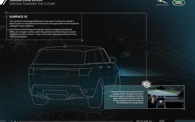 Jaguar Land Rover autonomous9