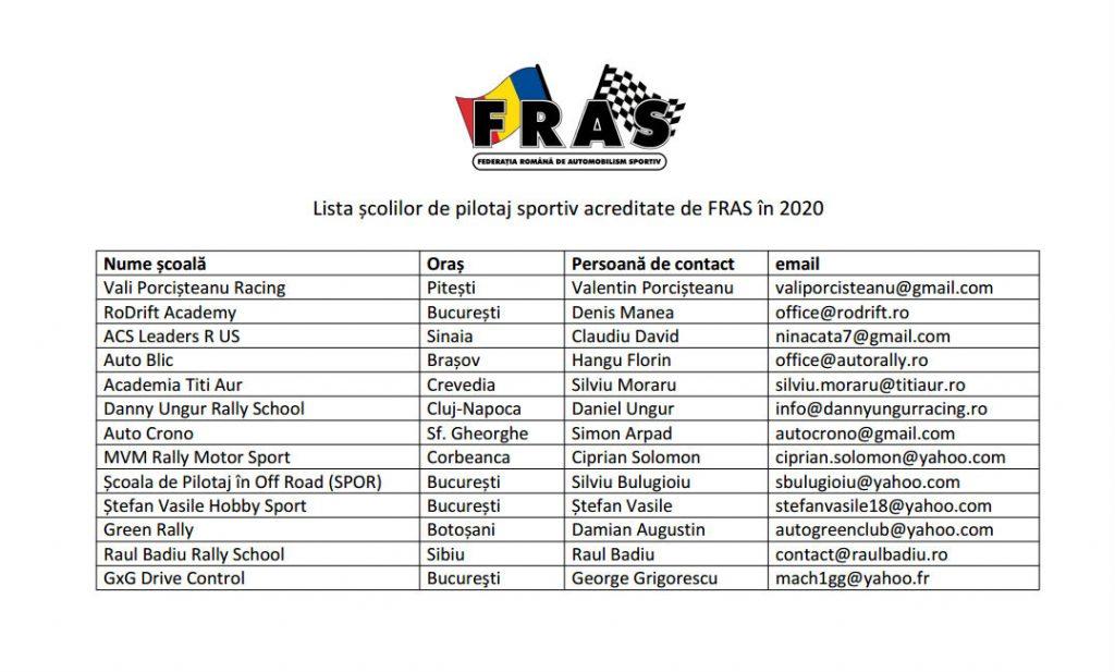 lista școlilor de pilotaj acreditate FRAS 2020